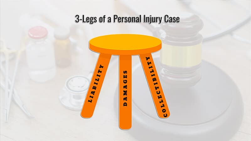 3 Piernas de un caso de lesiones personales | Artículo | McKay Law