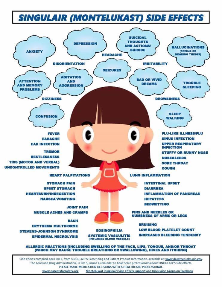 Efectos secundarios de Singulair | Ley McKay