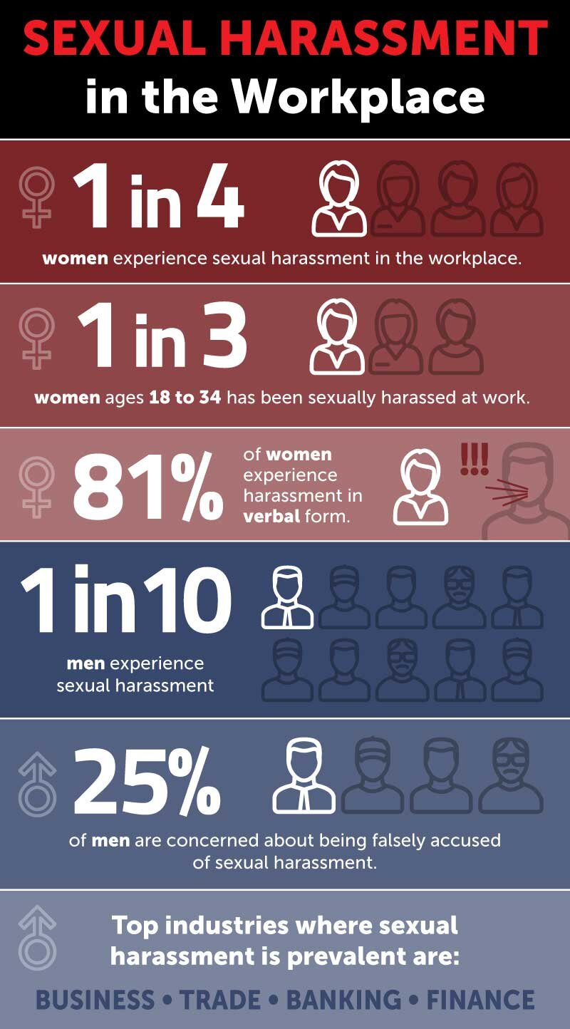 Texas Law expands Sexual Harassment Claims | McKay Law